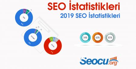 SEO İstatistikleri, Mobil SEO İstatistikleri ve Yerel SEO İstatistikleri